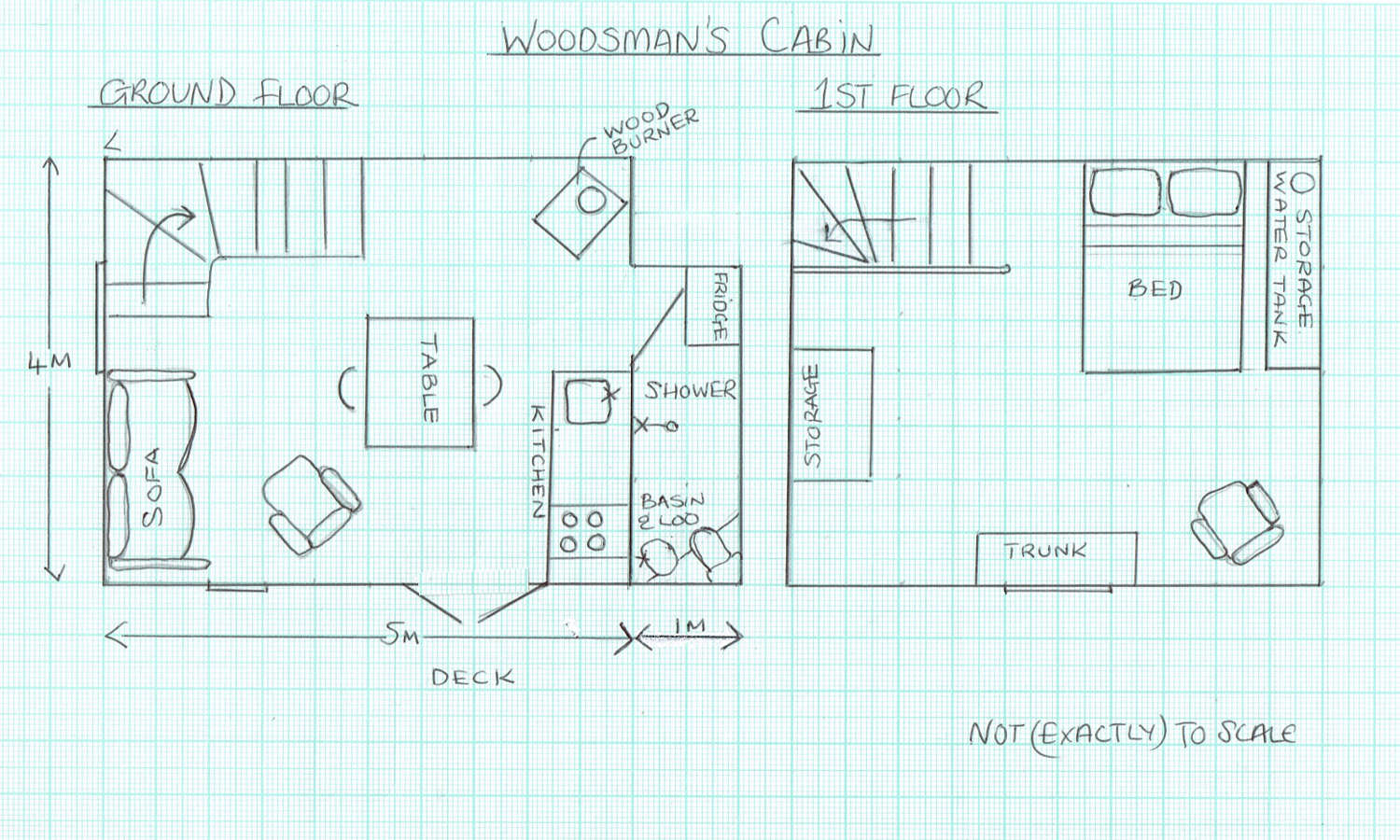 Off The Grid Floor Plans Part - 19: Gallery: The Rustic Off-grid Woodsmanu0027s Cabin
