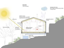 A small energy-efficient house in Spain built with sustainable materials. The 818 sq ft home has a studio floor plan that could be converted to a one-bedroom.   www.facebook.com/SmallHouseBliss